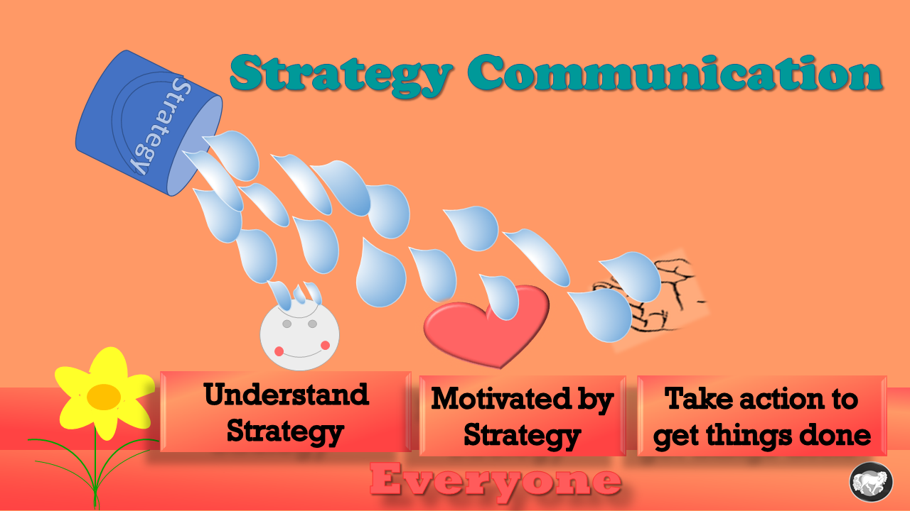 strategy communication