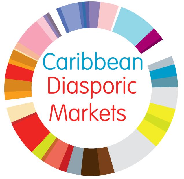 Caribbean Diasporic Markets Compass